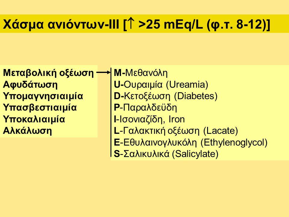 Χάσμα ανιόντων-III [ >25 mEq/L (φ.τ. 8-12)]